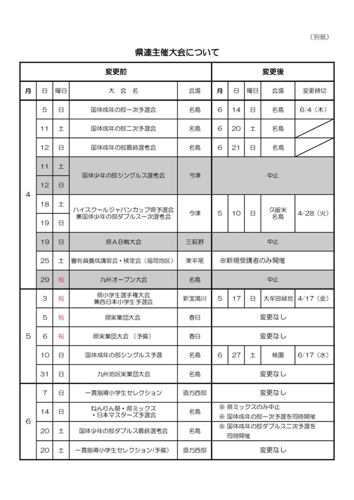 202004-06taikai-infoのサムネイル